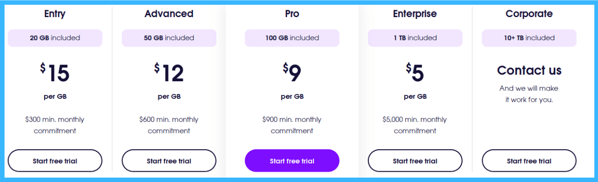 oxylabs-residential-proxies-pricing